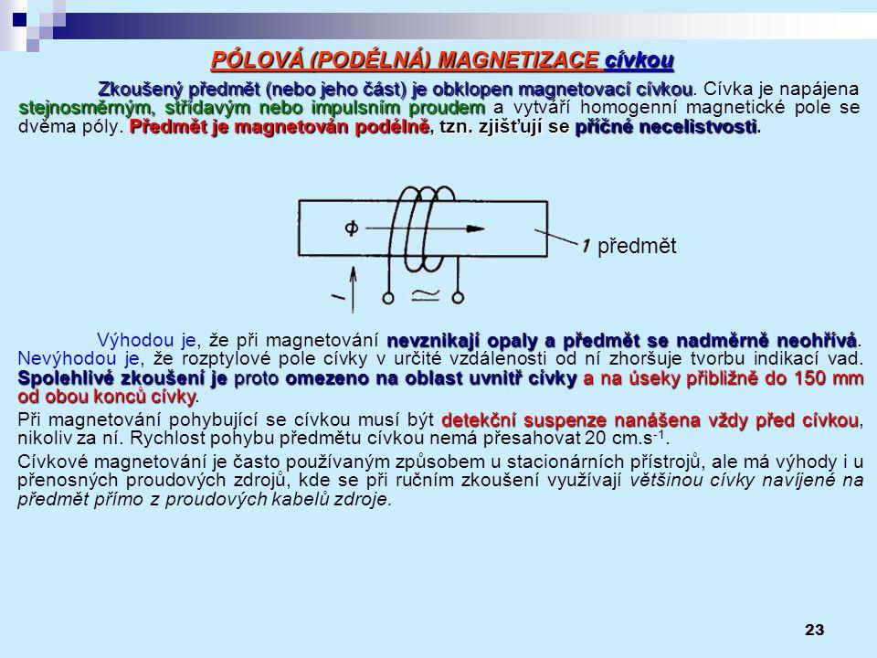 23 Zkoušený předmět (nebo jeho část) je obklopen magnetovací cívkou stejnosměrným, střídavým nebo impulsním proudem Předmět je magnetován podélně, tzn