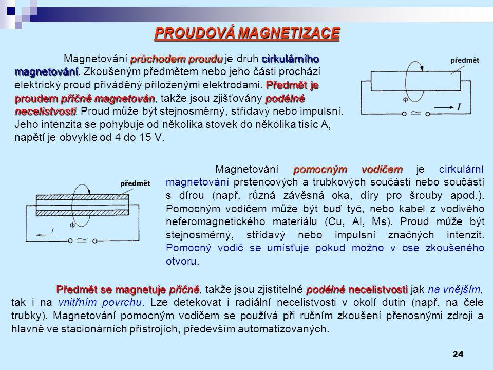 24 průchodem prouducirkulárního magnetování Předmět je proudem příčně magnetovánpodélné necelistvosti Magnetování průchodem proudu je druh cirkulárníh