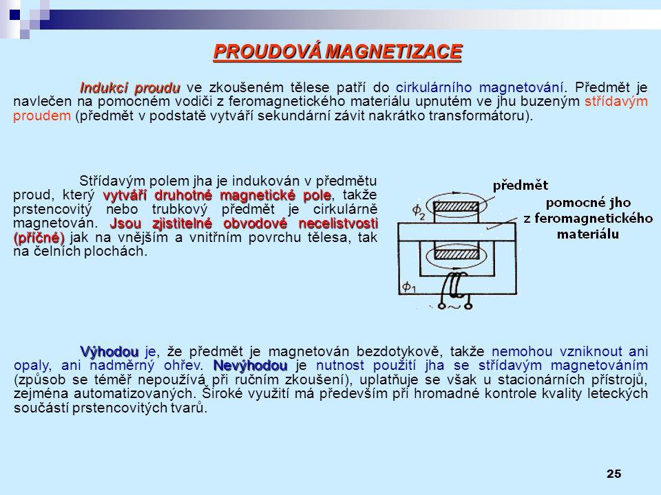 25 Indukcí proudu Indukcí proudu ve zkoušeném tělese patří do cirkulárního magnetování. Předmět je navlečen na pomocném vodiči z feromagnetického mate