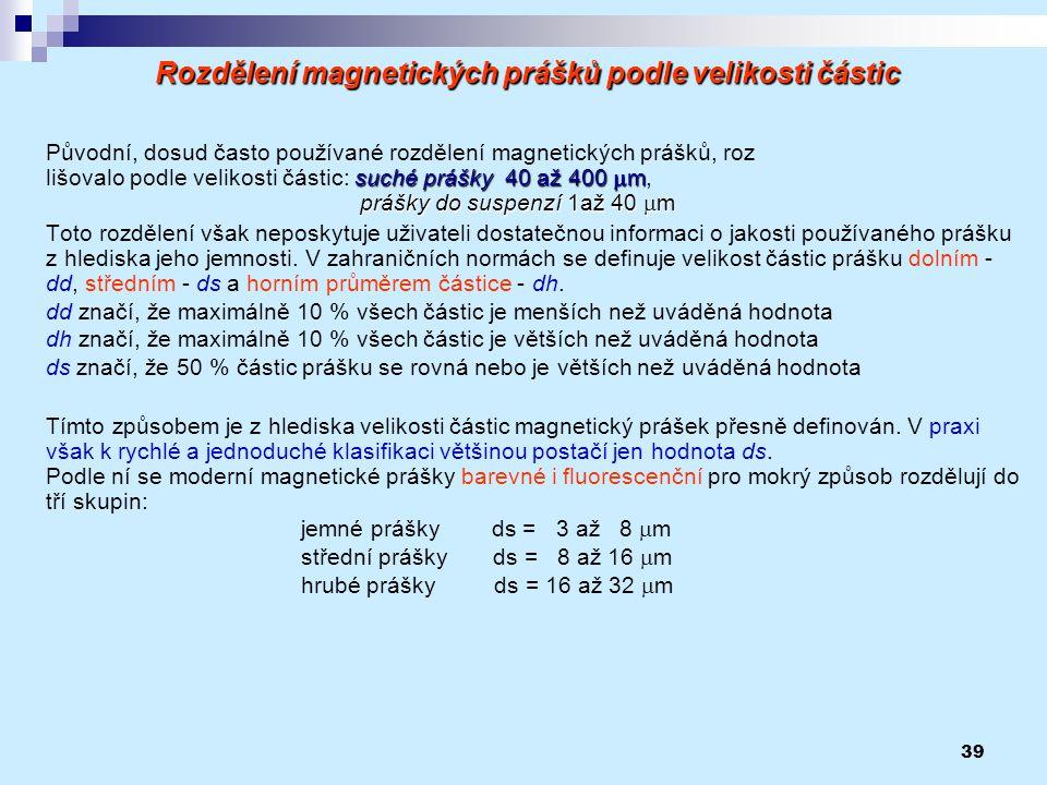 39 suché prášky 40 až 400  m Původní, dosud často používané rozdělení magnetických prášků, roz lišovalo podle velikosti částic: suché prášky 40 až 4