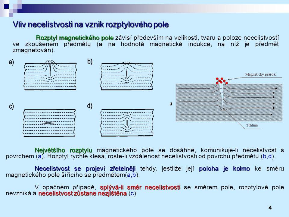 4 Vliv necelistvosti na vznik rozptylového pole Rozptyl magnetického pole Rozptyl magnetického pole závisí především na velikosti, tvaru a poloze nece