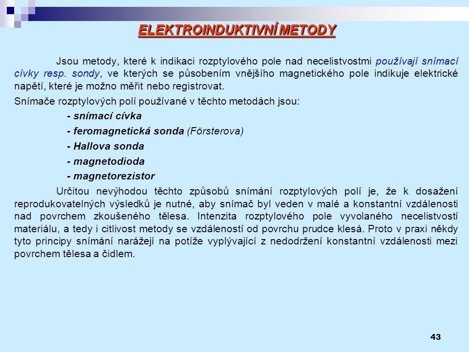 43 Jsou metody, které k indikaci rozptylového pole nad necelistvostmi používají snímací cívky resp. sondy, ve kterých se působením vnějšího magnetické