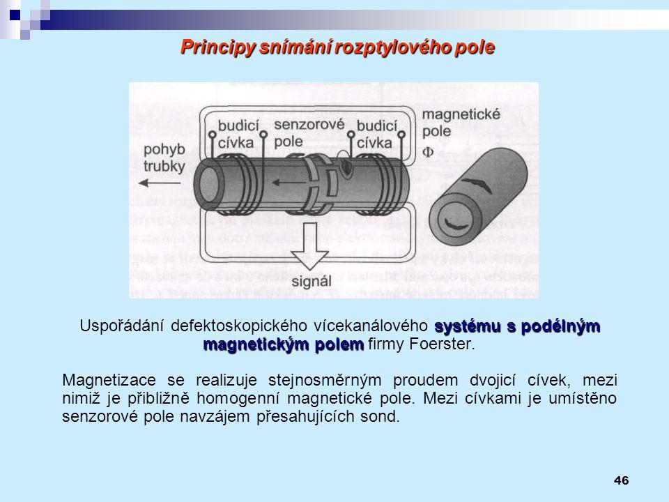 46 Principy snímání rozptylového pole systému s podélným magnetickým polem Uspořádání defektoskopického vícekanálového systému s podélným magnetickým