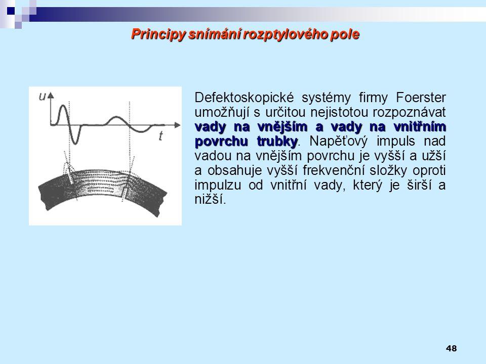 48 vady na vnějším a vady na vnitřním povrchu trubky Defektoskopické systémy firmy Foerster umožňují s určitou nejistotou rozpoznávat vady na vnějším
