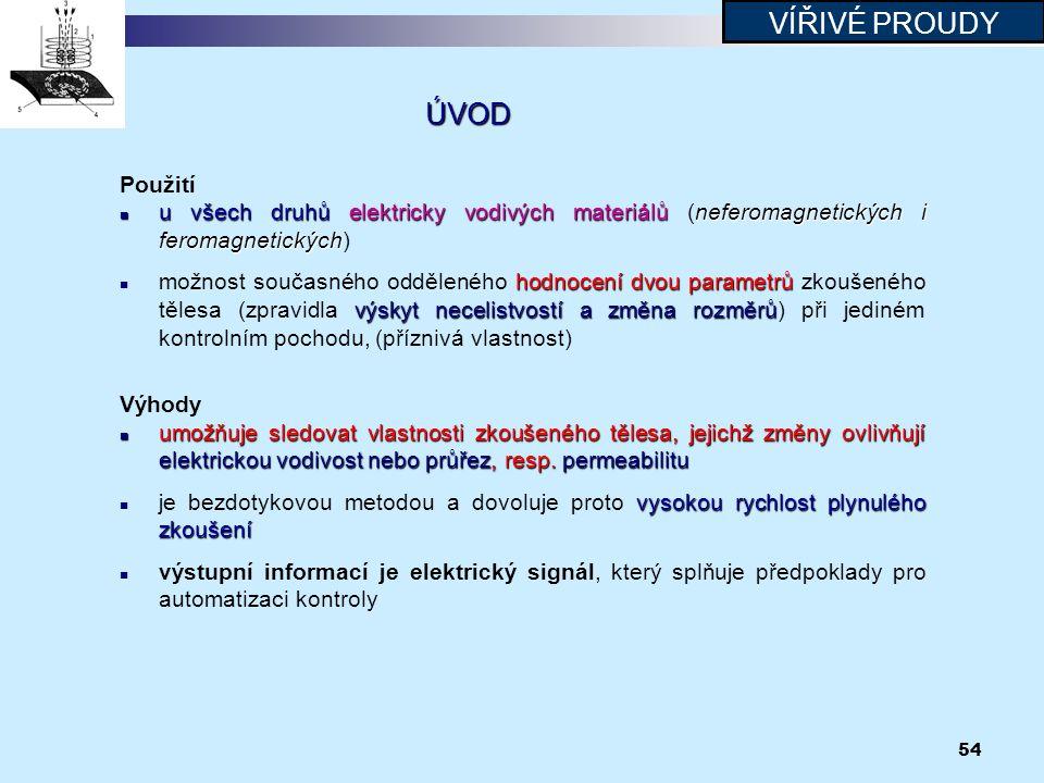 54 Použití u všech druhů elektricky vodivých materiálůneferomagnetických i feromagnetických u všech druhů elektricky vodivých materiálů (neferomagneti