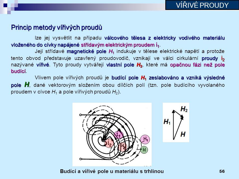 56 Princip metody vířivých proudů válcového tělesa z elektricky vodivého materiálu vloženého do cívky napájené střídavým elektrickým proudem i 1 lze j