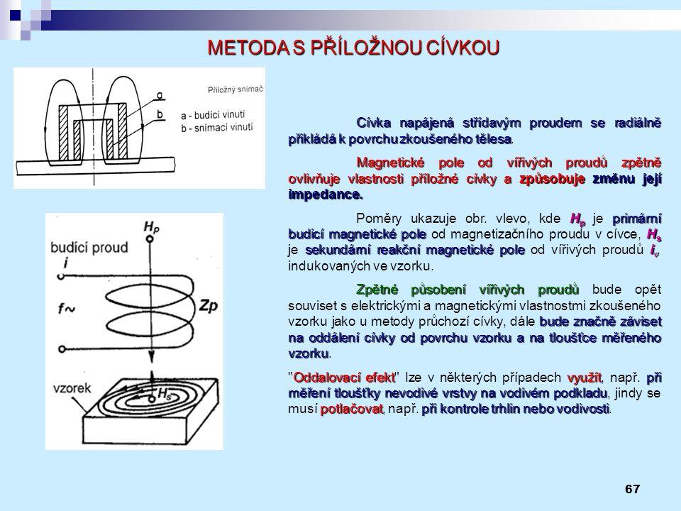 67 METODA S PŘÍLOŽNOU CÍVKOU Cívka napájená střídavým proudem se radiálně přikládá k povrchu zkoušeného tělesa Cívka napájená střídavým proudem se rad