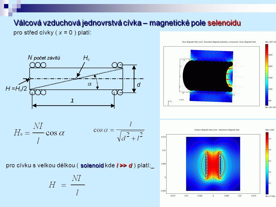 9 Válcová vzduchová jednovrstvá cívka – magnetické pole selenoidu pro střed cívky ( x = 0 ) platí: solenoidl >> d pro cívku s velkou délkou ( solenoid