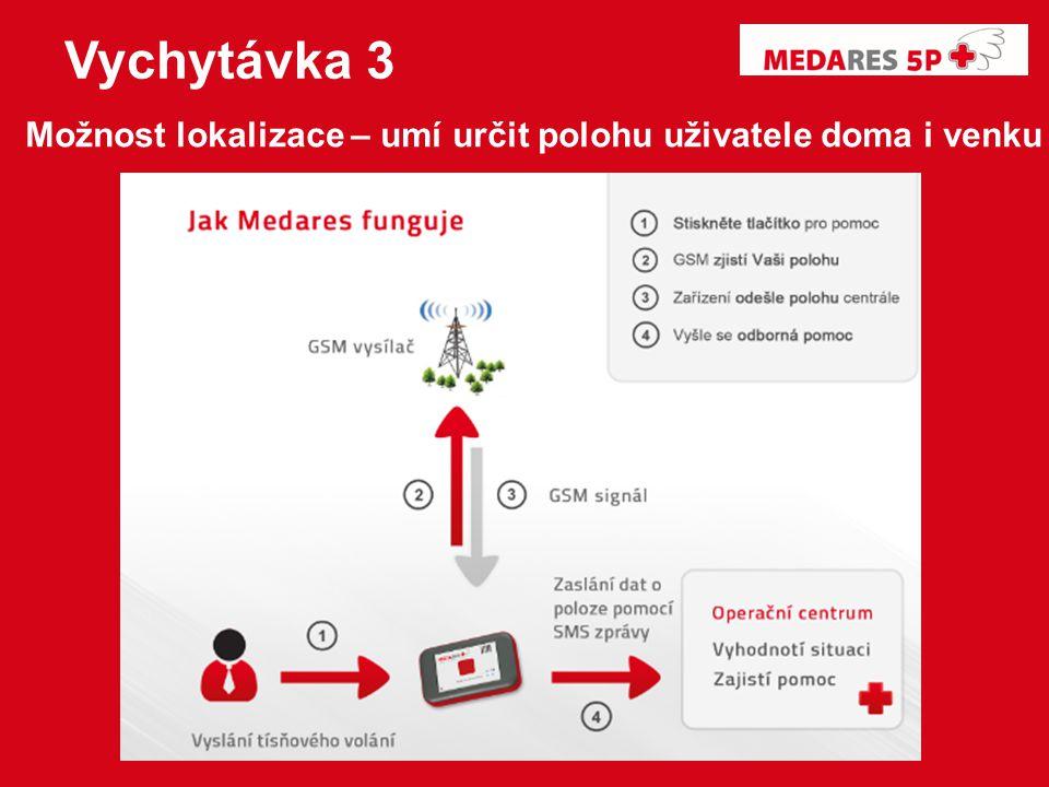 Vychytávka 3 Možnost lokalizace – umí určit polohu uživatele doma i venku