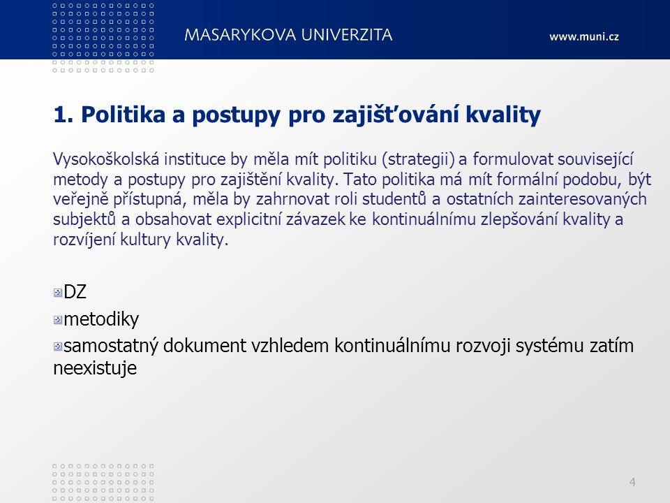 1. Politika a postupy pro zajišťování kvality Vysokoškolská instituce by měla mít politiku (strategii) a formulovat související metody a postupy pro z