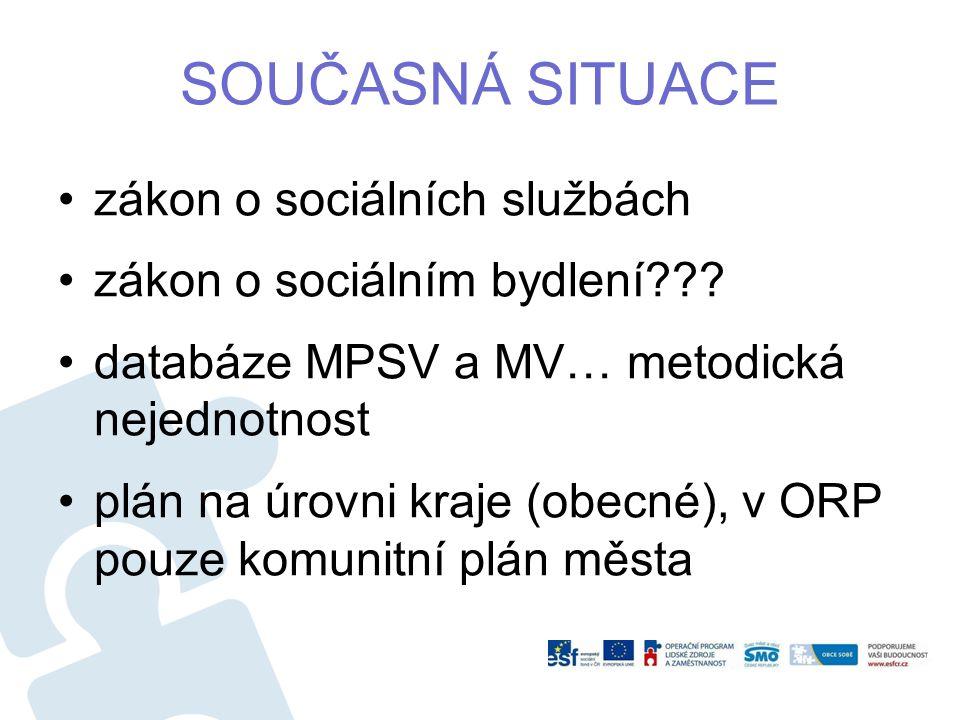 zákon o sociálních službách zákon o sociálním bydlení??? databáze MPSV a MV… metodická nejednotnost plán na úrovni kraje (obecné), v ORP pouze komunit