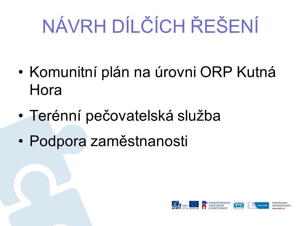 KOMUNITNÍ PLÁN NA ÚROVNI ORP KUTNÁ HORA provázání s komunitním plánem města Kutná Hora databáze + základní koncepce nutná kooperace všech obcí