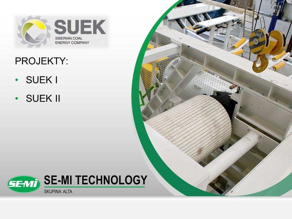 PROJEKTY: SUEK I SUEK II