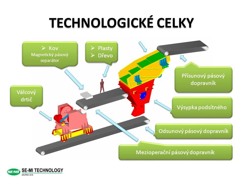TECHNOLOGICKÉ CELKY  Plasty  Dřevo  Plasty  Dřevo Přísunový pásový dopravník Výsypka podsítného Odsunový pásový dopravník  Kov Magnetický pásový