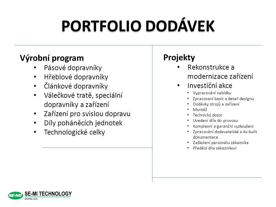 PORTFOLIO DODÁVEK Výrobní program Pásové dopravníky Hřeblové dopravníky Článkové dopravníky Válečkové tratě, speciální dopravníky a zařízení Zařízení