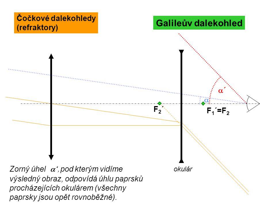 F 1 ´=F 2 Galileův dalekohled F2´F2´ okulár ´´  Zorný úhel  ', pod kterým vidíme výsledný obraz, odpovídá úhlu paprsků procházejících okulárem (vš