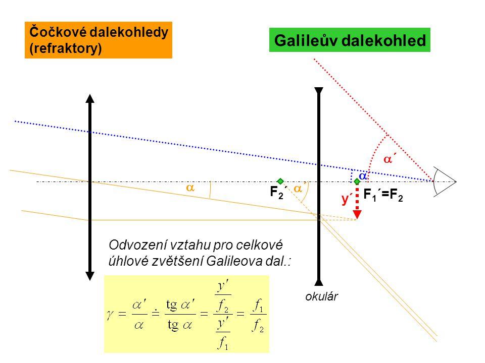 F 1 ´=F 2  Galileův dalekohled F2´F2´ okulár ´´ ´´  y´ Odvození vztahu pro celkové úhlové zvětšení Galileova dal.: Čočkové dalekohledy (refrakto