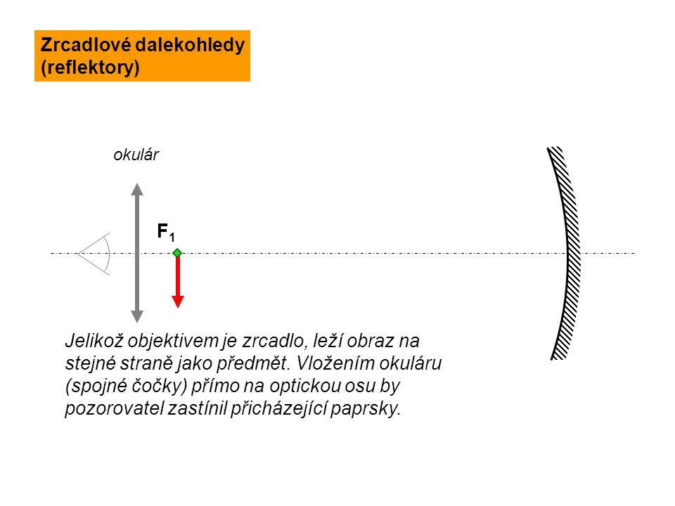 FF1F1 Jelikož objektivem je zrcadlo, leží obraz na stejné straně jako předmět. Vložením okuláru (spojné čočky) přímo na optickou osu by pozorovatel za