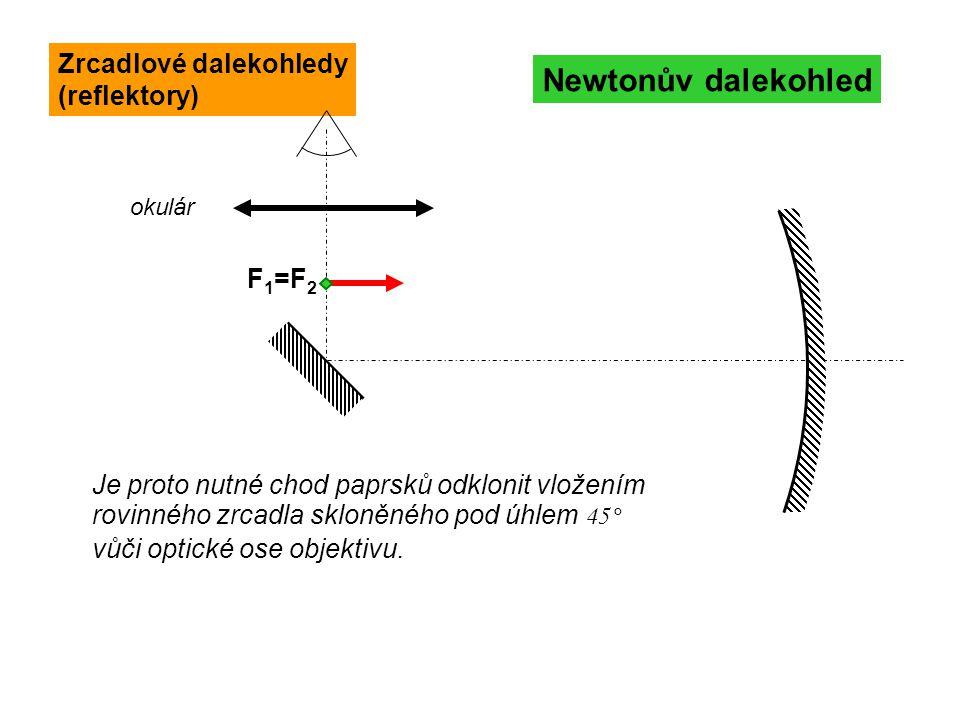 Newtonův dalekohled F 1 =F 2 okulár Je proto nutné chod paprsků odklonit vložením rovinného zrcadla skloněného pod úhlem 45° vůči optické ose objektiv