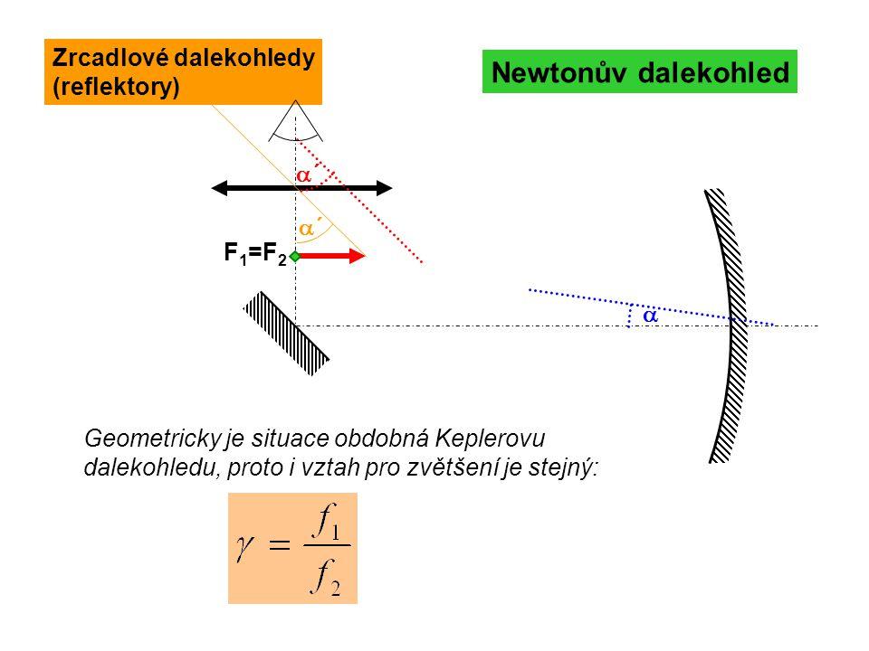 Newtonův dalekohled F 1 =F 2 ´´ ´´  Geometricky je situace obdobná Keplerovu dalekohledu, proto i vztah pro zvětšení je stejný: Zrcadlové dalekoh