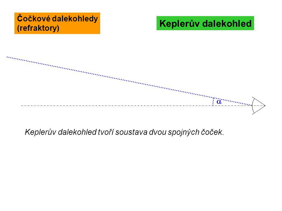 Keplerův dalekohled  Keplerův dalekohled tvoří soustava dvou spojných čoček. Čočkové dalekohledy (refraktory)
