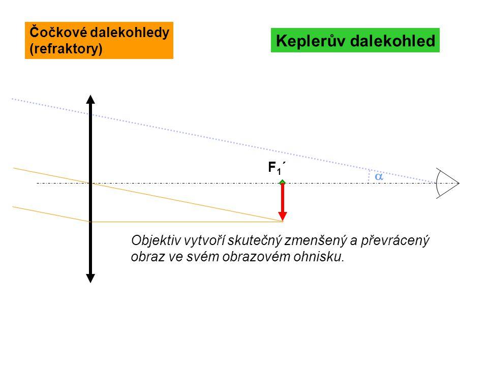  F 1 ´= F 2 F2´F2´ Keplerův dalekohled okulár Druhou čočku (okulár) s krátkou ohniskovou vzdáleností umístíme tak, aby obraz vytvořený objektivem padl do jejího předmětového ohniska.