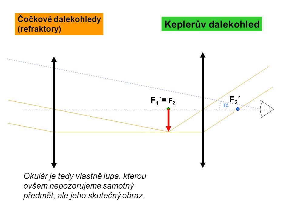 F 1 ´=F 2 Galileův dalekohled F2´F2´ okulár ´´  Zorný úhel  ', pod kterým vidíme výsledný obraz, odpovídá úhlu paprsků procházejících okulárem (všechny paprsky jsou opět rovnoběžné).