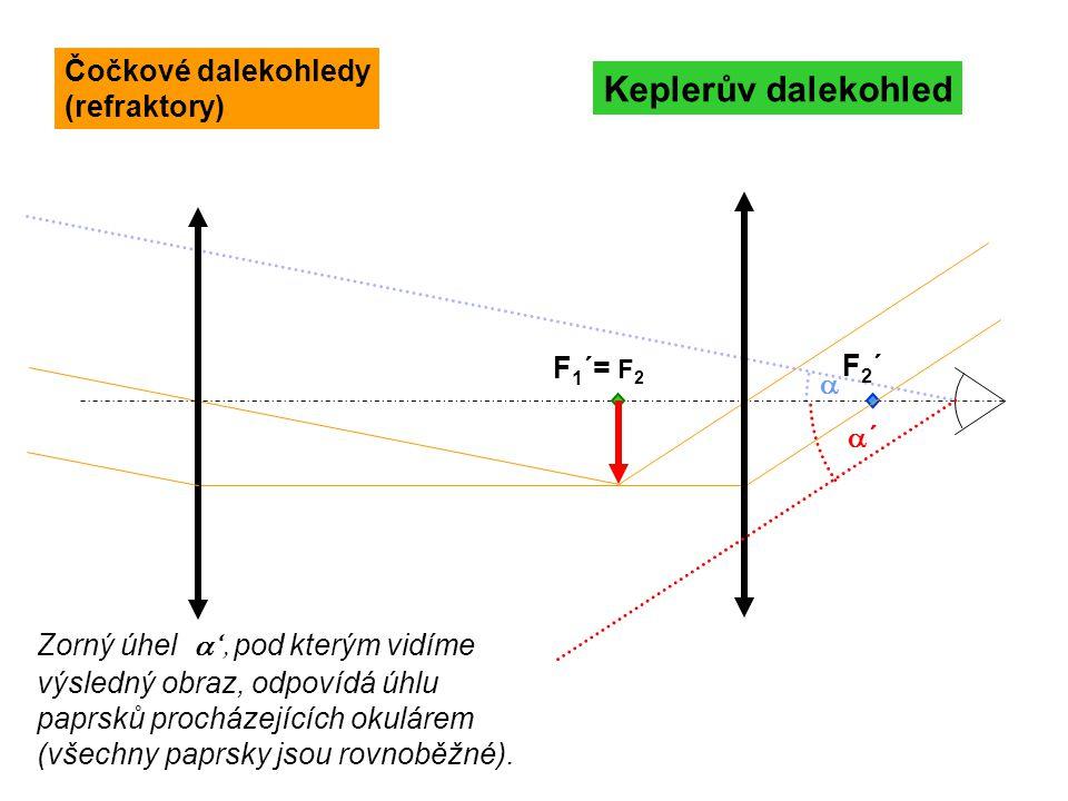 F 1 ´=F 2  Galileův dalekohled F2´F2´ okulár ´´ ´´  Odvození vztahu pro celkové úhlové zvětšení Galileova dalekohledu: Čočkové dalekohledy (refraktory)