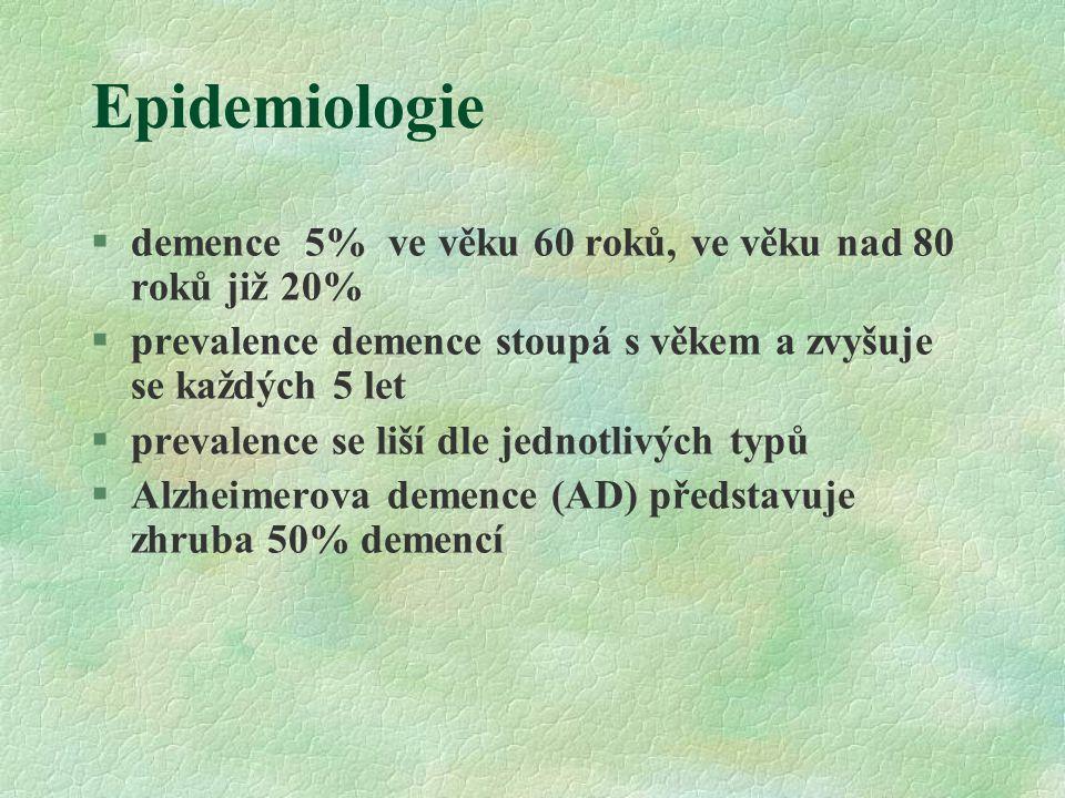 Etiopatogeneza Organické duševní poruchy - dělení: §primární, (poškozen přímo mozek) §sekundární - následkem poruch jiných orgánů Demence: §léčitelné, reversibilní §nevratné (neurodegenerativní) - dochází k zániku mozkových buněk (neuronů) -Alzheimerova demence (AD) Alzheimerova demence: §v CNS produkce a akumulace beta amyloidu - centrální pro patogenézu §zánik neuronů vede k neurotransmiterovému deficitu (hlavně acetylcholinu) - jeho zvýšení nejčastější strategie léčby