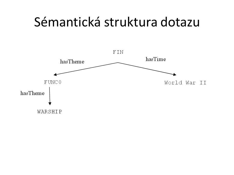 Sémantická struktura dotazu