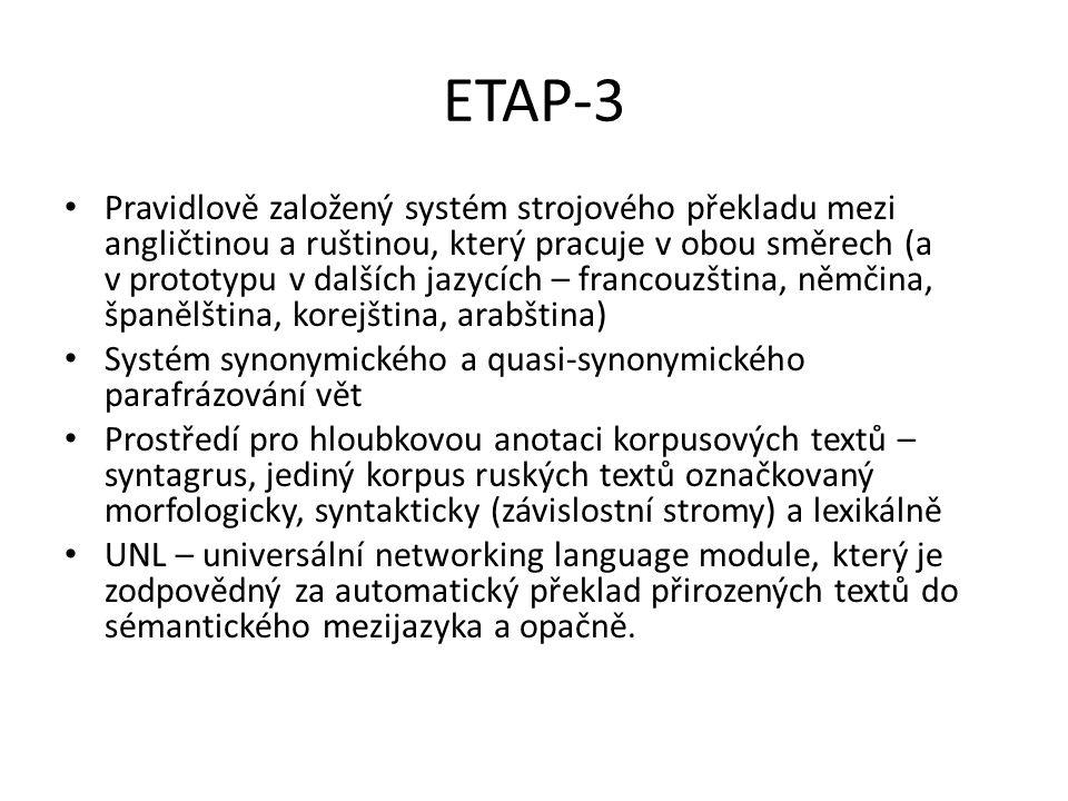 ETAP-3 Pravidlově založený systém strojového překladu mezi angličtinou a ruštinou, který pracuje v obou směrech (a v prototypu v dalších jazycích – francouzština, němčina, španělština, korejština, arabština) Systém synonymického a quasi-synonymického parafrázování vět Prostředí pro hloubkovou anotaci korpusových textů – syntagrus, jediný korpus ruských textů označkovaný morfologicky, syntakticky (závislostní stromy) a lexikálně UNL – universální networking language module, který je zodpovědný za automatický překlad přirozených textů do sémantického mezijazyka a opačně.