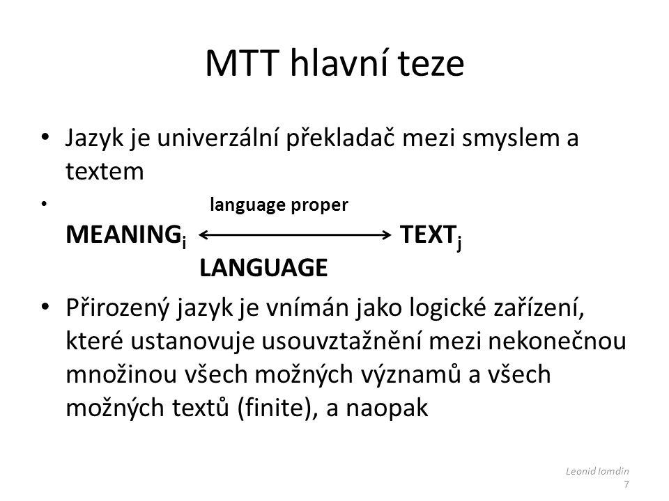 MTT hlavní teze Jazyk je univerzální překladač mezi smyslem a textem language proper MEANING i TEXT j LANGUAGE Přirozený jazyk je vnímán jako logické zařízení, které ustanovuje usouvztažnění mezi nekonečnou množinou všech možných významů a všech možných textů (finite), a naopak Leonid Iomdin 7