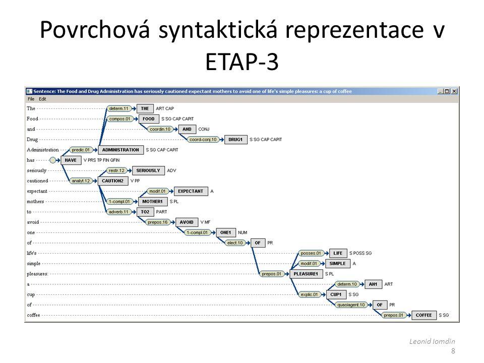Povrchová syntaktická reprezentace v ETAP-3 Leonid Iomdin 8