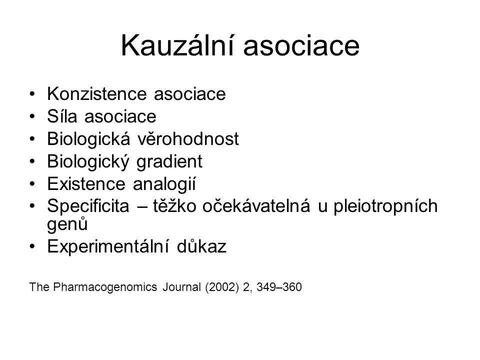 Kauzální asociace Konzistence asociace Síla asociace Biologická věrohodnost Biologický gradient Existence analogií Specificita – těžko očekávatelná u pleiotropních genů Experimentální důkaz The Pharmacogenomics Journal (2002) 2, 349–360