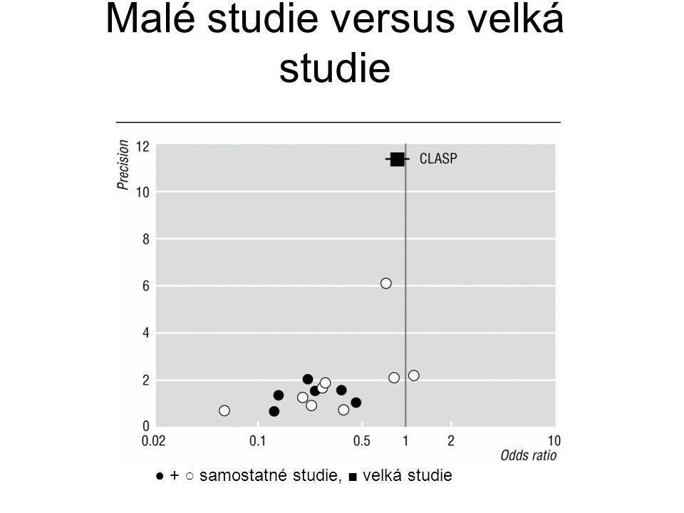 Malé studie versus velká studie ● + ○ samostatné studie, ■ velká studie