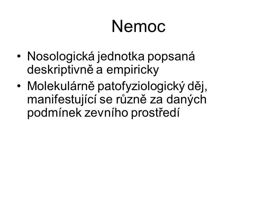 Nemoc Nosologická jednotka popsaná deskriptivně a empiricky Molekulárně patofyziologický děj, manifestující se různě za daných podmínek zevního prostředí