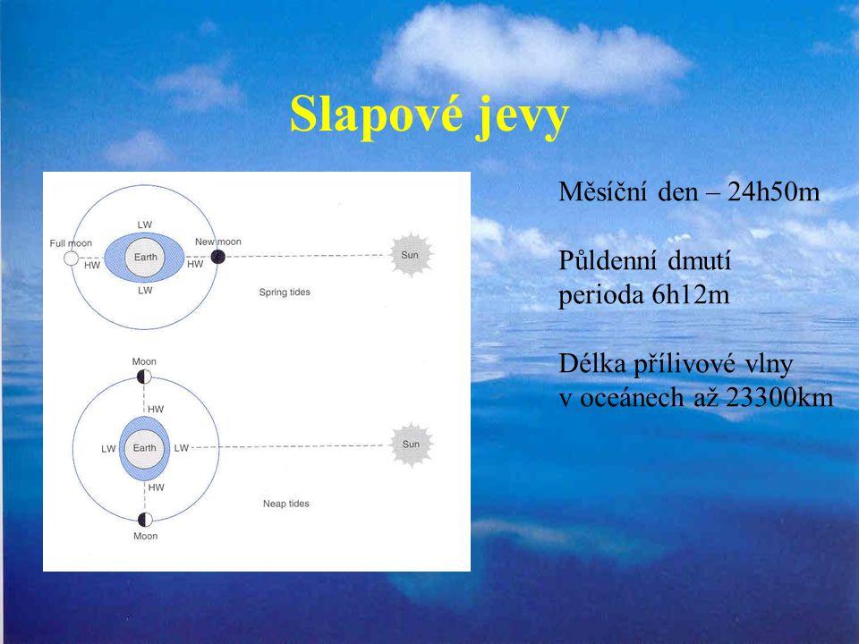 Slapové jevy Měsíční den – 24h50m Půldenní dmutí perioda 6h12m Délka přílivové vlny v oceánech až 23300km