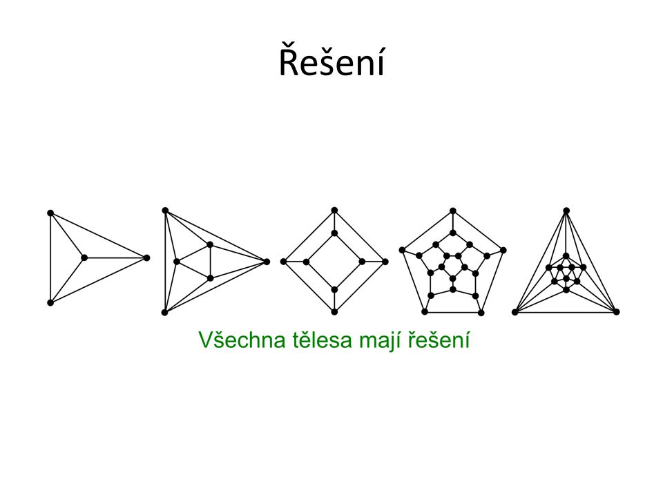 Teorie grafů Stavové prostory řešení Projekt učitelé