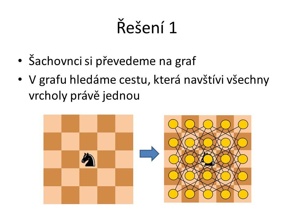 Řešení 1 Šachovnci si převedeme na graf V grafu hledáme cestu, která navštívi všechny vrcholy právě jednou