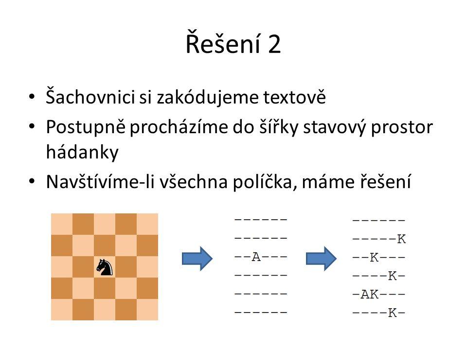 Řešení 2 Šachovnici si zakódujeme textově Postupně procházíme do šířky stavový prostor hádanky Navštívíme-li všechna políčka, máme řešení