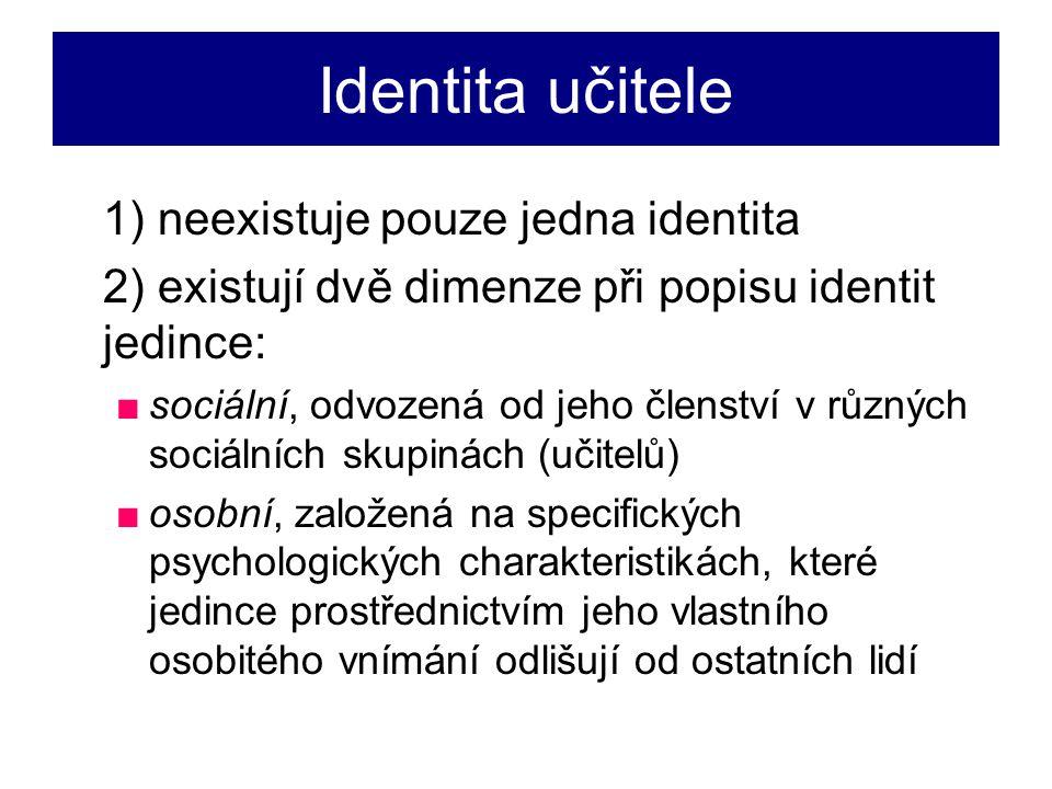 Identita učitele 1) neexistuje pouze jedna identita 2) existují dvě dimenze při popisu identit jedince: ■sociální, odvozená od jeho členství v různých sociálních skupinách (učitelů) ■osobní, založená na specifických psychologických charakteristikách, které jedince prostřednictvím jeho vlastního osobitého vnímání odlišují od ostatních lidí