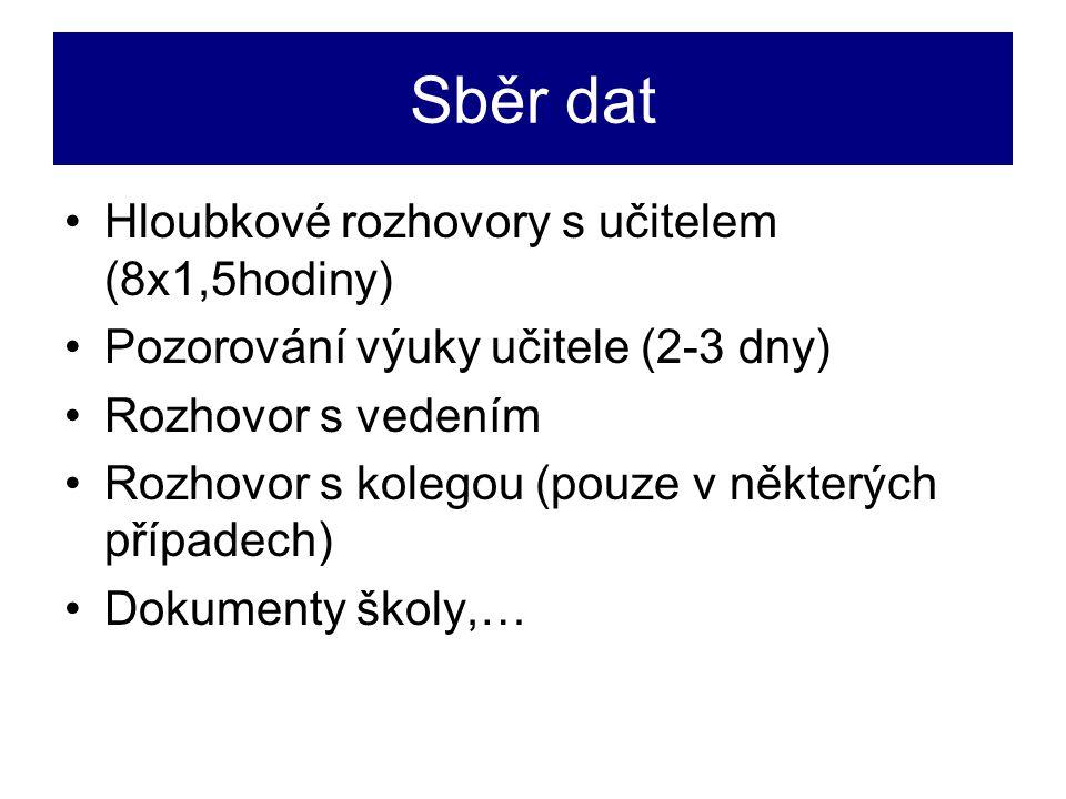 Zkoumaní učitelé učitelpočet let praxestupeň ZŠ Petr 20 + II.