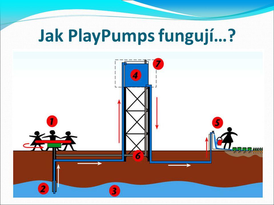 PlayPumps vodní systém vypadá jako kolotoč na dětském hřišti, který je spojen s vodním čerpadlem.
