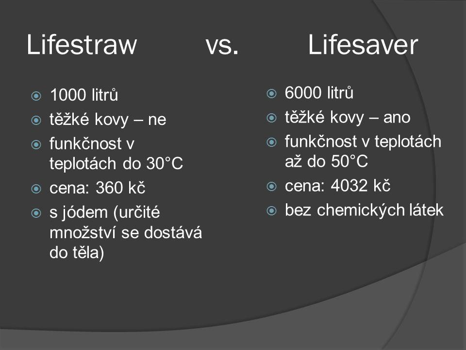Lifestraw vs. Lifesaver  1000 litrů  těžké kovy – ne  funkčnost v teplotách do 30°C  cena: 360 kč  s jódem (určité množství se dostává do těla) 