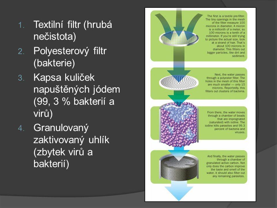 1. Textilní filtr (hrubá nečistota) 2. Polyesterový filtr (bakterie) 3. Kapsa kuliček napuštěných jódem (99, 3 % bakterií a virů) 4. Granulovaný zakti