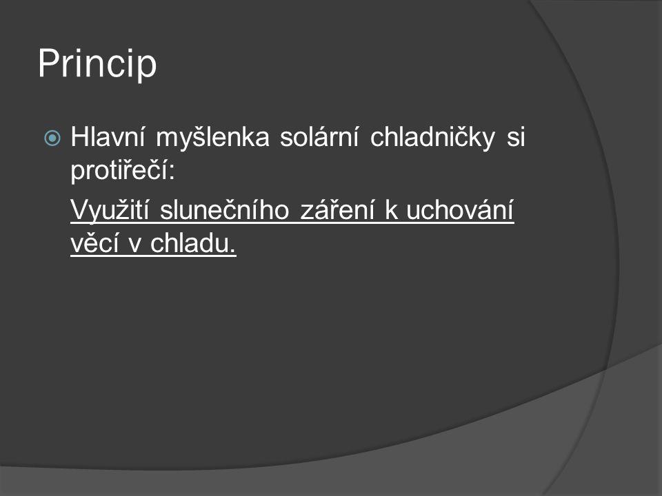 Zdroje  http://apptechdesign.org/?p=61&preview =true http://apptechdesign.org/?p=61&preview =true  http://theferrisfiles.com/2009/12/solar- refrigerator/ http://theferrisfiles.com/2009/12/solar- refrigerator/  http://www.google.cz/intl/en/help/feature s.html#calculator http://www.google.cz/intl/en/help/feature s.html#calculator