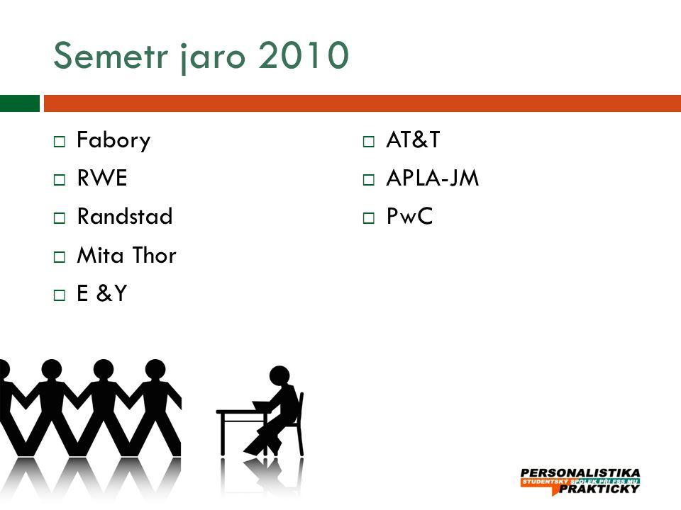 Semetr jaro 2010  Fabory  RWE  Randstad  Mita Thor  E &Y  AT&T  APLA-JM  PwC