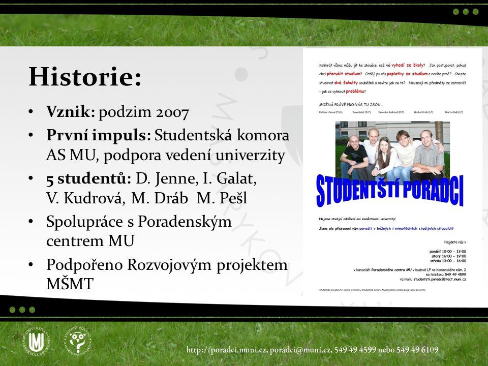 Historie: Vznik: podzim 2007 První impuls: Studentská komora AS MU, podpora vedení univerzity 5 studentů: D. Jenne, I. Galat, V. Kudrová, M. Dráb M. P