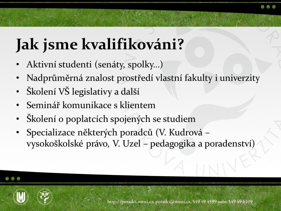 Jak jsme kvalifikováni? Aktivní studenti (senáty, spolky…) Nadprůměrná znalost prostředí vlastní fakulty i univerzity Školení VŠ legislativy a další S