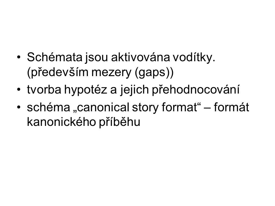 """Schémata jsou aktivována vodítky. (především mezery (gaps)) tvorba hypotéz a jejich přehodnocování schéma """"canonical story format"""" – formát kanonickéh"""
